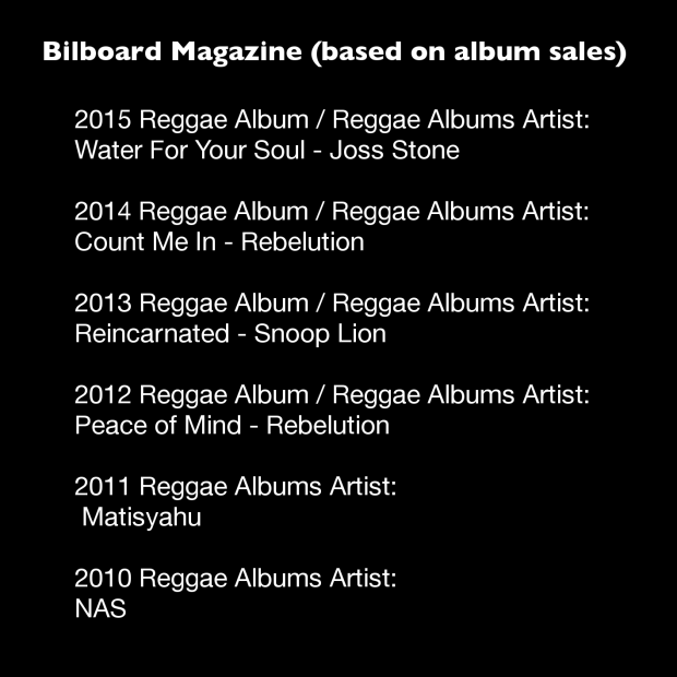 No Jamaicans have been Reggae Artist of the Year according to Billboard Magazine
